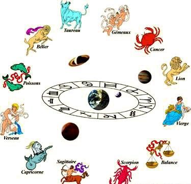 Вашият зодиак