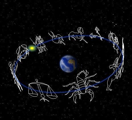 Хороскоп за 25 април 2012 г.