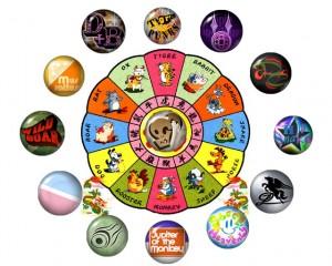 Вашият хороскоп за деня