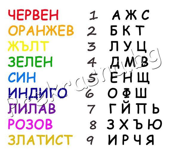 cifri1